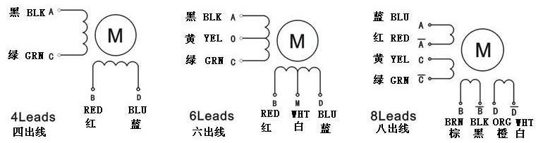 接线方法 - 常州市丽控机电有限公司